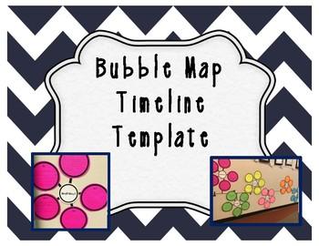 Bubble Map Timeline Template