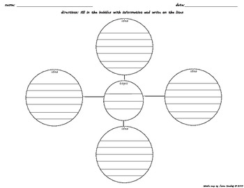 Bubble Map (graphic organizer--good for students w/ OT issues or special needs)