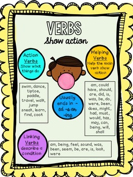 Bubblicious Parts of Speech Practice