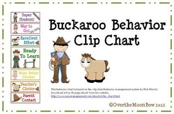 Buckaroo Behavior Clip Chart
