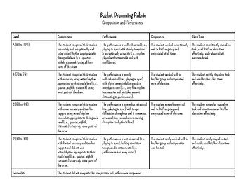Bucket Drumming Composition, Rubric, Self-Assessment