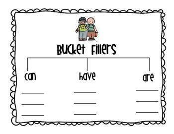 Bucket Filler Tree Map