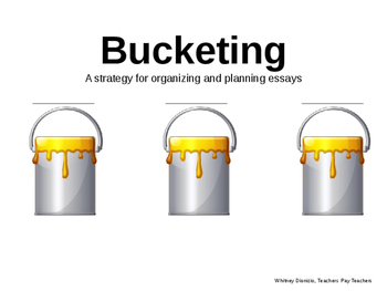 Bucketing Strategy for Essay Planning PowerPoint