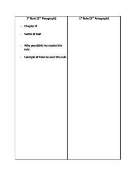 Bud, Not Buddy - Argumentative Essay (Outline)