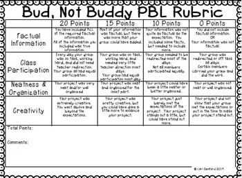 Bud, Not Buddy End of Novel Project Based Learning Activities