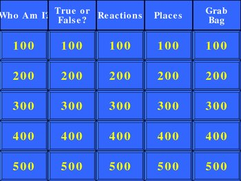 Bud, Not Buddy Interactive Jeopardy Review Game