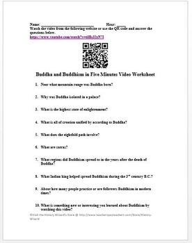 Buddha and Buddhism in 5 Minutes Video Worksheet by History Wizard