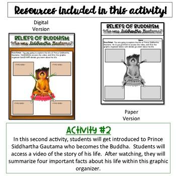 Buddhism Activity