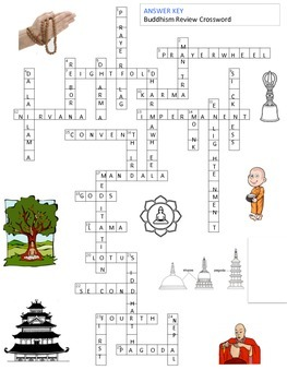 Buddhism Crossword