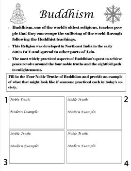 Buddhism Graphic Organizer