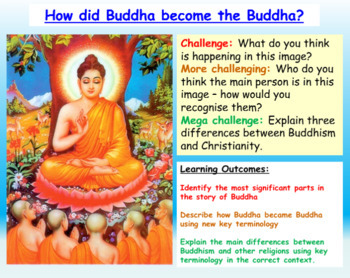 Buddhism: Introduction to Buddhism