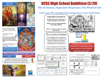 Buddhism -Lesson 3/20[The 12 Nidanas, Dependant Origination, Reincarnation] GCSE