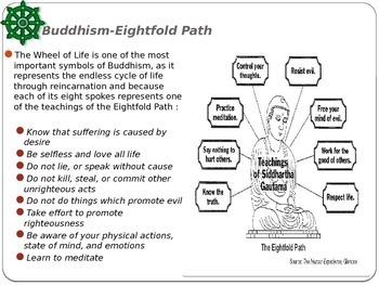 Buddhism PPT