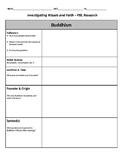 Buddhism Research Graphic Organizer