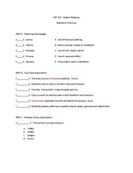 Buddhism Unit Quiz