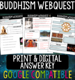 Buddhism WebQuest - Distance Learning