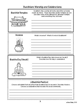 Buddhism World Religions Graphic Organizers and More