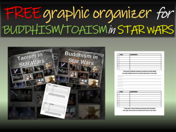 Buddhism and Taoism in Star Wars: graphic organizer