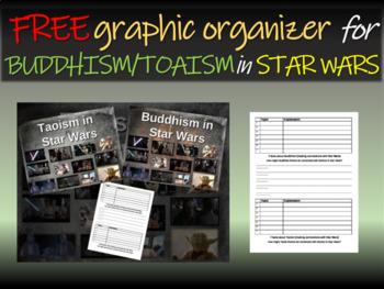 Buddhism and Taoism in Star Wars: graphic organizer