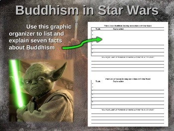 Buddhism in Star Wars - Seven Connections with video links and graphic organizer