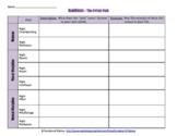 Buddhism's 8 Fold Path Worksheet