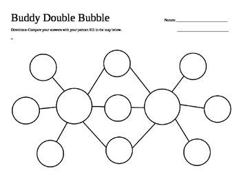 Buddy Double Bubble Map