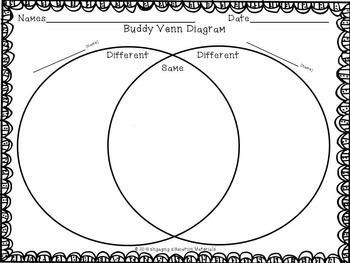Buddy Venn Diagram Writing Activity