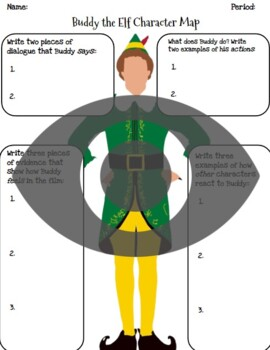 Buddy the Elf (film) Character Analysis