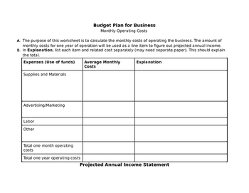 Budget Plan for a Business