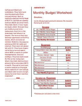 Budget Practice Scenarios Set