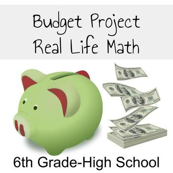 Budget Project: Real Life Math- Grades 6-12