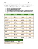 Budget Sheet Assignment
