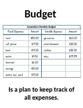 Budget Vocabulary Words