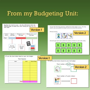 Budgeting Bundle for High School Special Education