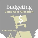 Budgeting | Camp Gear Allocation