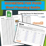 Budgeting For Food | Meal Planning Project
