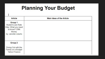 Budgeting Jigsaw Lesson