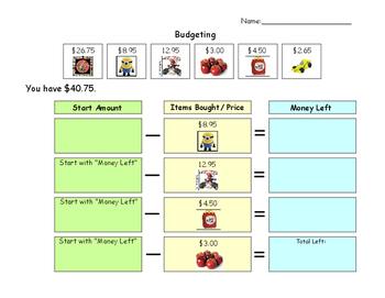 Budgeting Practice