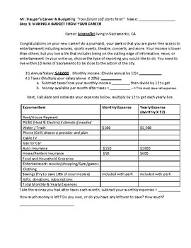 Budgeting for Career Expenses Mortgage and Future Self Project Game