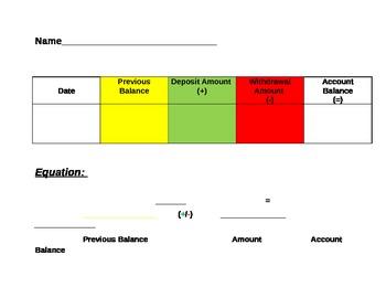 Budgeting/Balancing Sheet