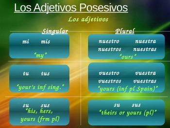 Buen Viaje 1 - 6.5 Possessive Adjectives