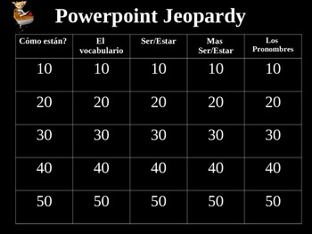 Buen Viaje I Capitulo 8 Jeopardy Review Game