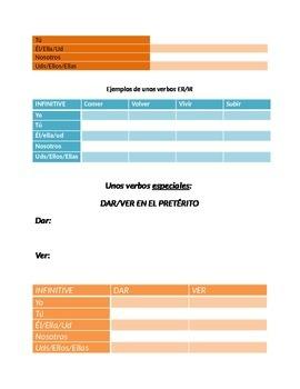Buen Viaje Level 1 Unit 10 Skeletal Notes (Museum/Theatre Vocab and Preterite)