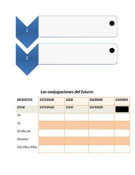 Buen Viaje Level 2 Unit 5 Skeletal Notes (Vocab Passtimes & Future Tense)