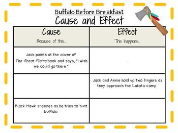 Buffalo Before Breakfast by Mary Pope Osborne:  A Complete  Novel  Study!