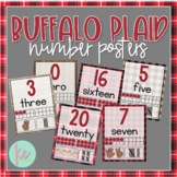 Buffalo Plaid Number Posters