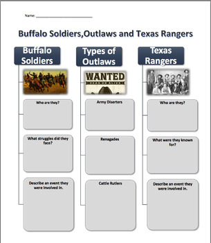 Buffalo Soldiers, Texas Rangers and Outlaws