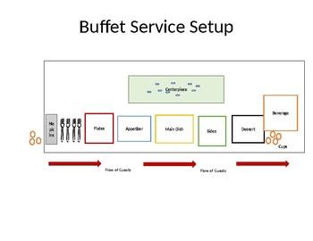 Buffet Set-Up