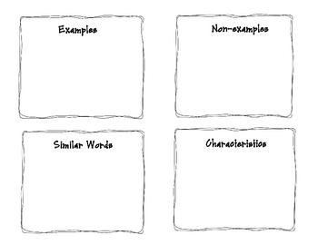 Bugs:  Graphic Organizer