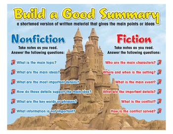 """Build A Good Summary- 8½"""" x 11"""""""